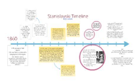 ernest hemingway biography prezi stanislavski timeline by freya bramble on prezi