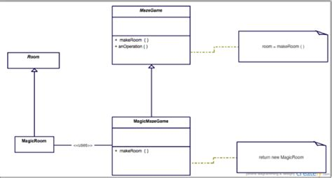 java pattern stack overflow java advantage of factory method pattern stack overflow