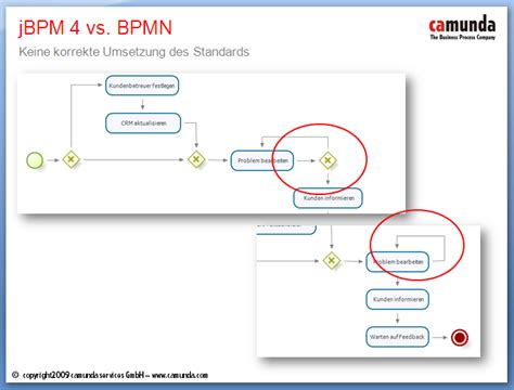 jbpm workflow engine 301 moved permanently