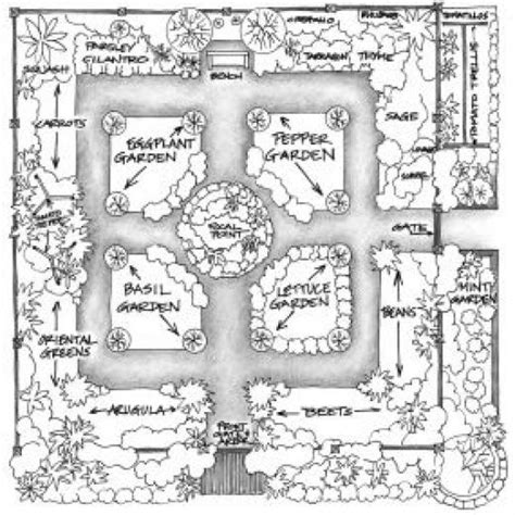 layout of square garden best 25 garden design ideas on garden