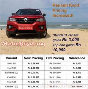 Kwid Renault Price Renault Kwid Price Hiked By Upto Rs 10 999 Prices