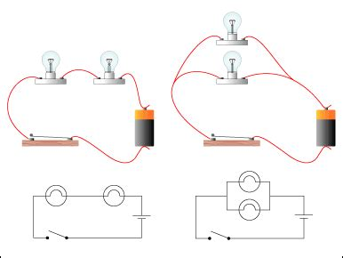 parallel and series resistors in a circuit the scientists corner series and parallel circuits