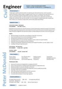 Site Engineer Cover Letter by Cv Engineer Manager Project Manager Senior Planner Cv Slideshare Civil Engineer Cv Exle 8