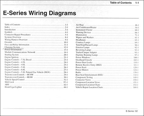 car manuals free online 1997 ford econoline e250 electronic valve timing 1997 ford e350 wiring diagram efcaviation com