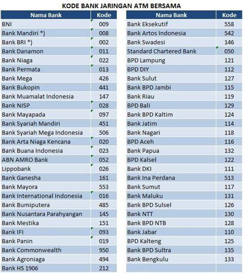 bca kode bank kode bank bri mandiri bca bni di seluruh indonesia