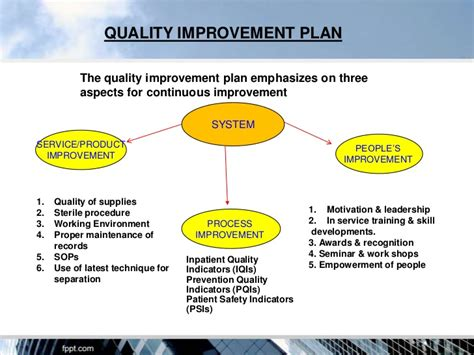 template for quality improvement plan 26 images of continuous improvement template idea