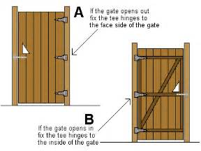 Hanging Upper Kitchen Cabinets Planning And Building Instructions For A Wooden Garden Gate