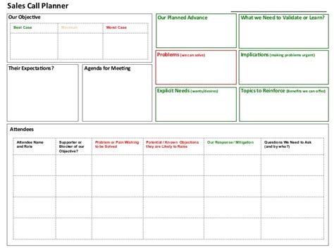 sales call template sales call planner tool
