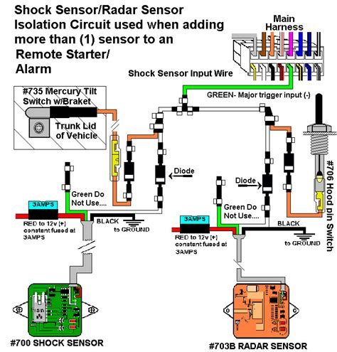 pustar alarm wiring diagram wiring automotive wiring