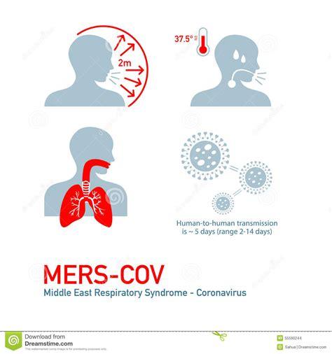 mers symptoms stock vector image