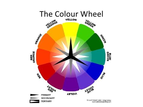 what is the colour of the colour wheel