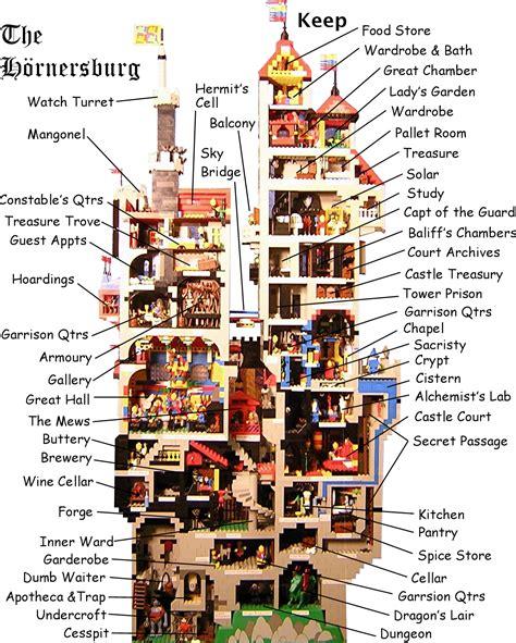 Floor Plan Downton Abbey by Lego Castle Cross Section