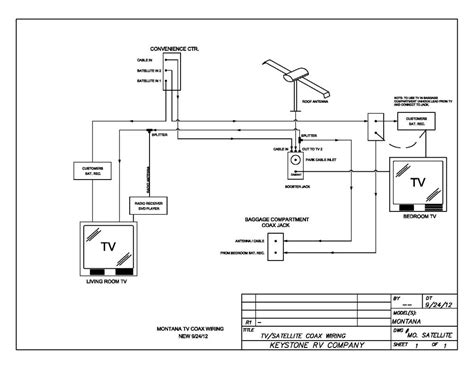 rv cable and satellite wiring diagram rv satellite