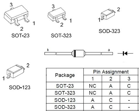 4148 sot 23 diode smd diodes tabela code