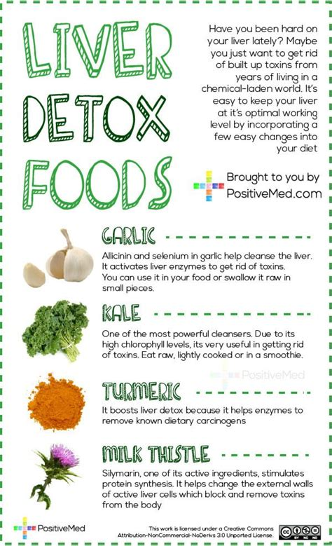 How Often Should You Do A Detox by Liver Detox Foods