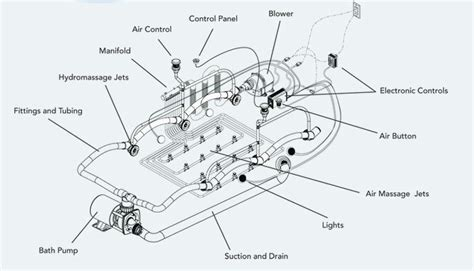tub air switch wiring diagram 28 images water 220 volt