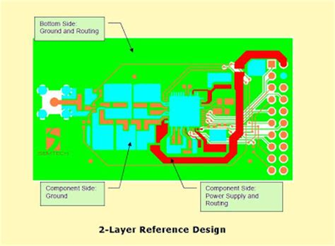 rf design guidelines pcb layout pcb layout authority rf design guidelines pcb layout and