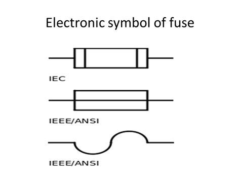fusible resistor schematic symbol fuse electrical symbols
