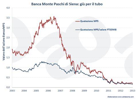 prezzo azioni banco popolare azioni titoli borsa e quotazioni il sole 24 ore