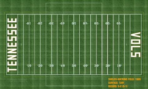 blank football field template for blank calendar