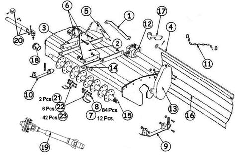 king kutter tiller parts diagram king kutter finish mower parts diagram best free