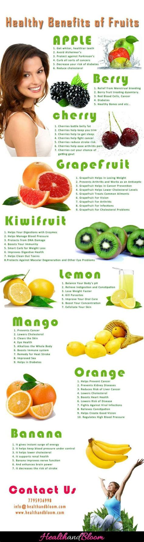 7 Uses For Fruit by Infographic Weight Loss Global Health Health Benefits Of