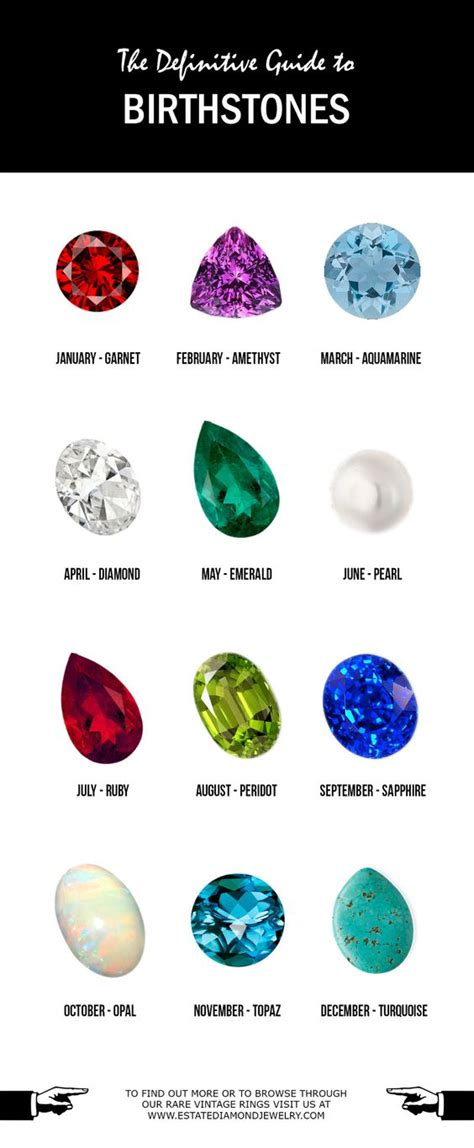 birthstones you are and stones on