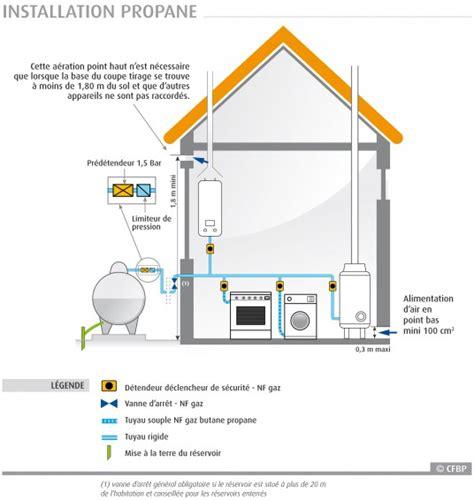installation gaz propane 3038 installation gaz propane kit installation 2 bouteilles