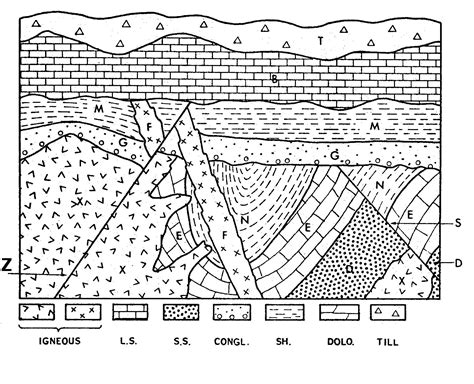 geologic block diagram oldest to youngest relative dating in geology dating in thomson illinois