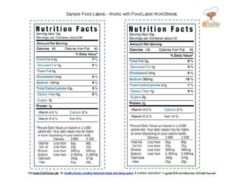 food label sample sheets