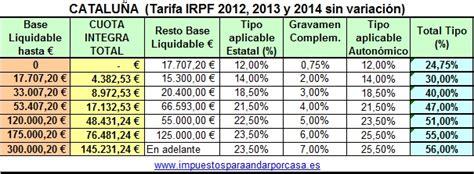irpf 2016 catalunya tipos irpf 2014 impuestos para andar por casa