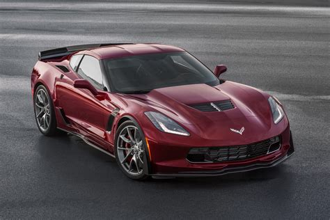 What Does Z06 2019 corvette z06 best new cars for 2018