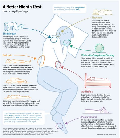 how to sleep comfortably on your back find the perfect sleep position best infographics