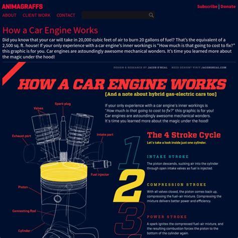 how a car engine works animagraffs how a car engine works animagraffs pearltrees