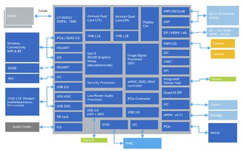 usb to sata diagram usb get free image about wiring diagram