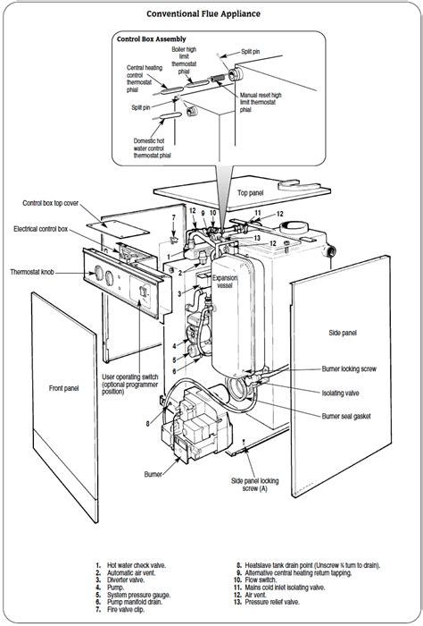 furnace wiring diagram for nest wiring diagram with