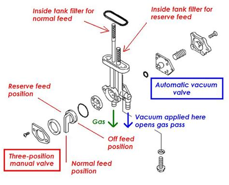 diagram of diode valve diagram of diode valve 28 images dead electron bat led won t blink hardware particle aem