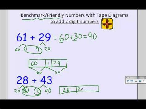 diagram for addition 2nd grade friendly numbers w diagram addition and subtraction