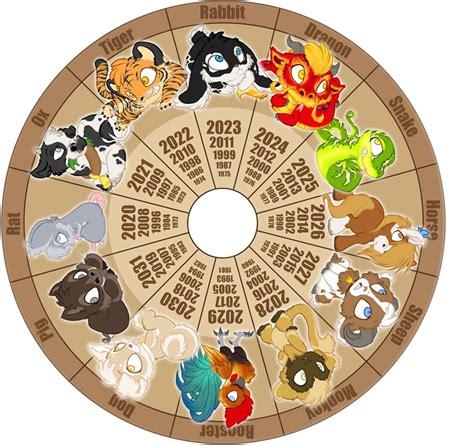 new year animals wheel 寘 綷 綷 綷 綷