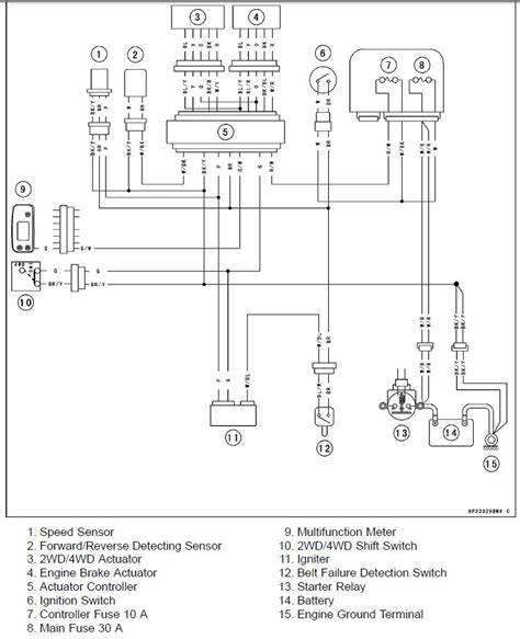 wiring diagram for kawasaki brute 750 wiring