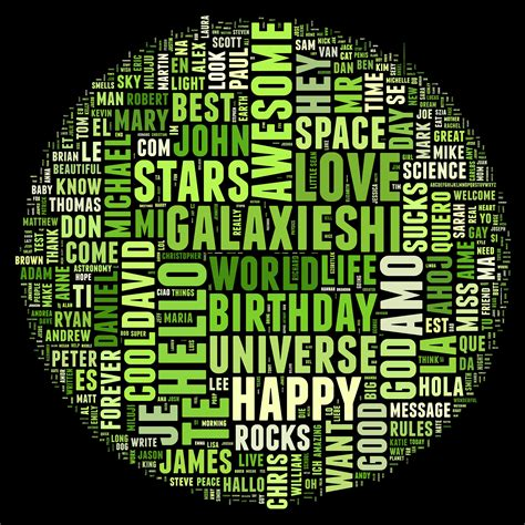 words of 600 most galaxified words galaxy zoo