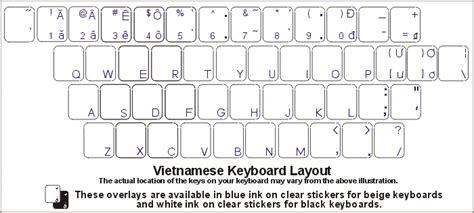 keyboard layout vietnamese vietnamese keyboards