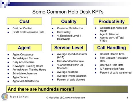 help desk support specialist free training help desk training free help desk training series