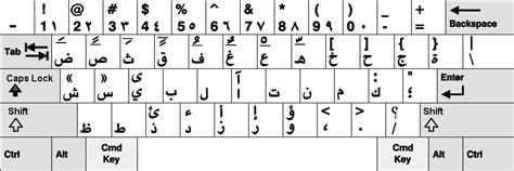 layout teclados wikipedia keyboard layout howling pixel