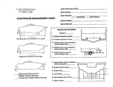 boat trailer width rocket international inc trailers maintenance information