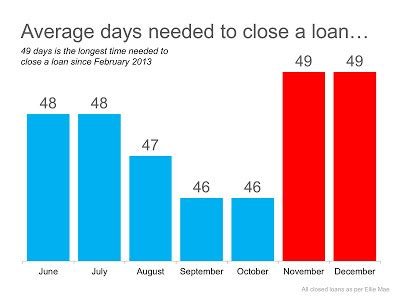 average mortgage payment for a 300 000 house doug schauf google