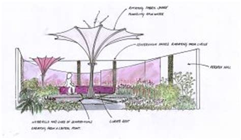 thomas sanderson awnings shows and events archives page 7 of 8 uk home ideasuk