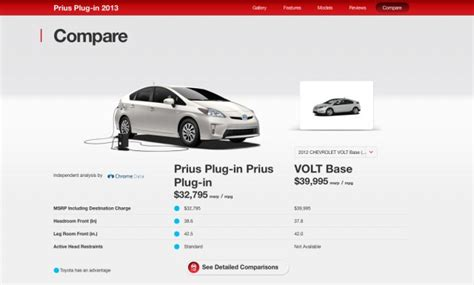 toyota web page in hybrid specs advice on how to read em from a