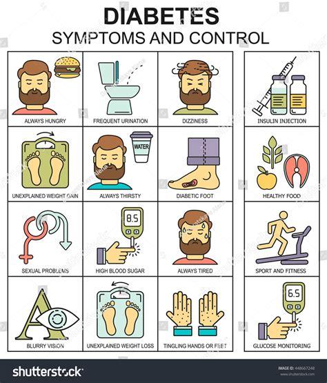 diabetes symptoms control vector background colored stock