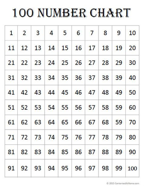 free printable numbers chart 1 100 free math printables 100 number charts contented at home